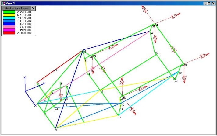 Design of Aircraft Engine Mount Structures