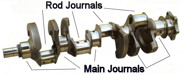 the v8 crankshaft pictured in figure 1 has five main journals and four rod  journals